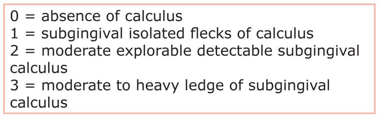 Endoscopic vs  Tactile Evaluation of Subgingival Calculus | Journal